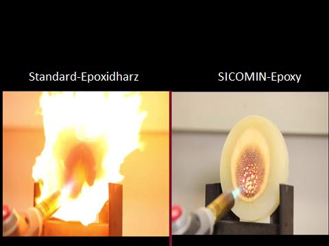 Brennendes bzw nicht brennendes Epoxy.png